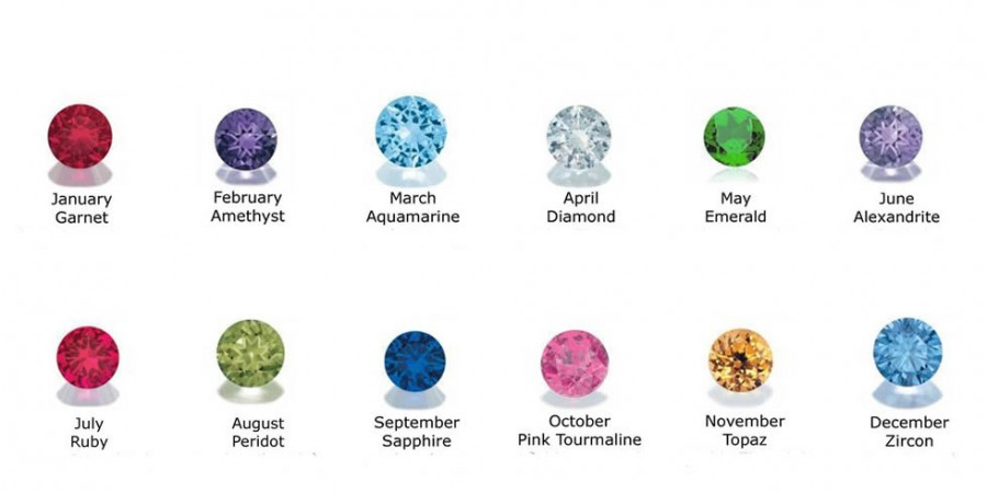 Birthstones – Rare, durable & colorful