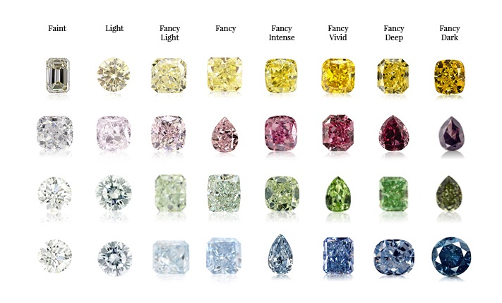 COLORED DIAMONDS INVESTMENTS 2@1x
