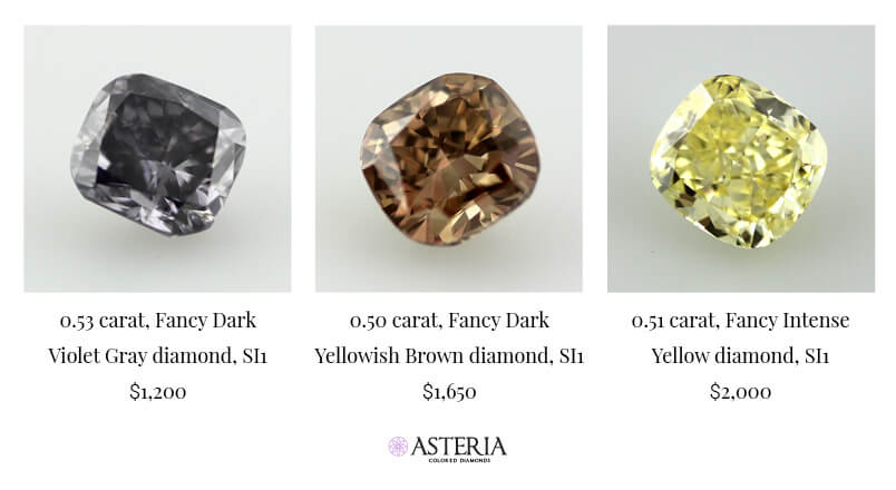occurring the gray education include expensive and brown yellow most diamond commonly of colors colored diamonds least