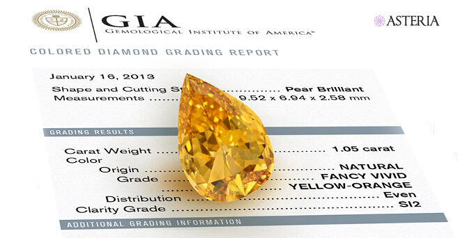 Natural loose orange diamonds value by the 4c's