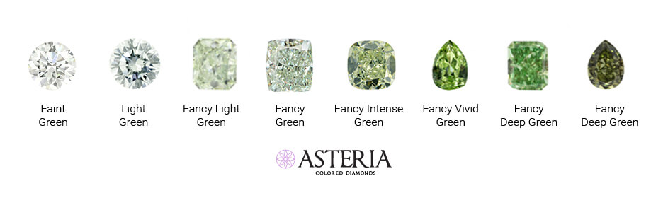 natural loose green diamonds color scale