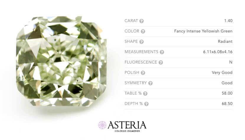 natural loose green diamond - color, carat, clarity and cut
