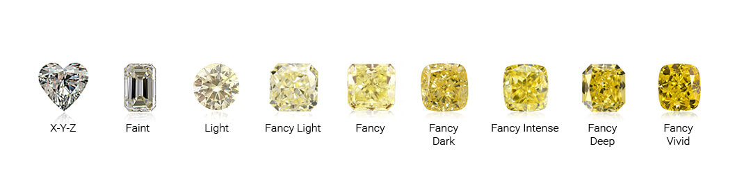 Natural Yellow Diamonds Buying Guide Rarity Prices Engaement