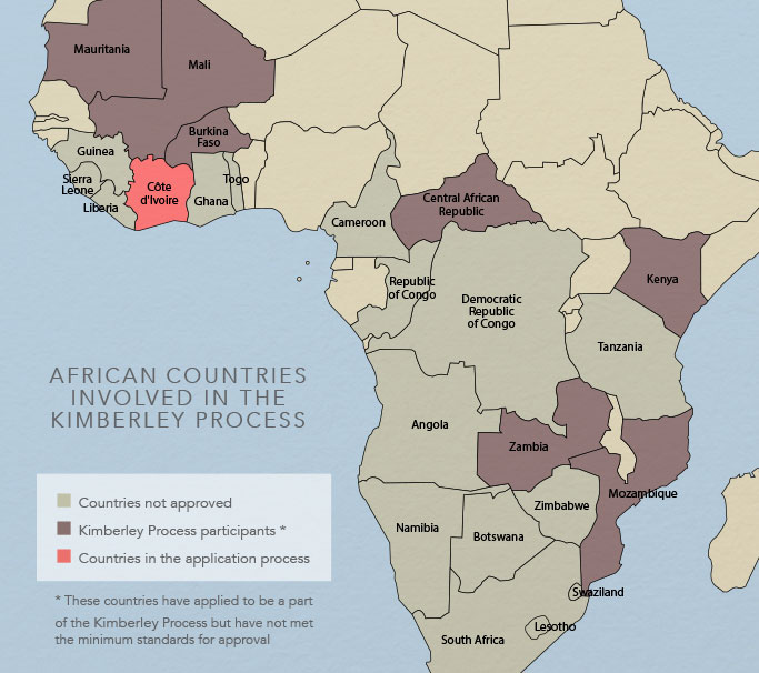 African countries involved in the Kimberley process